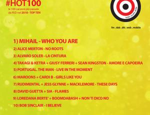 Hot 100 2018